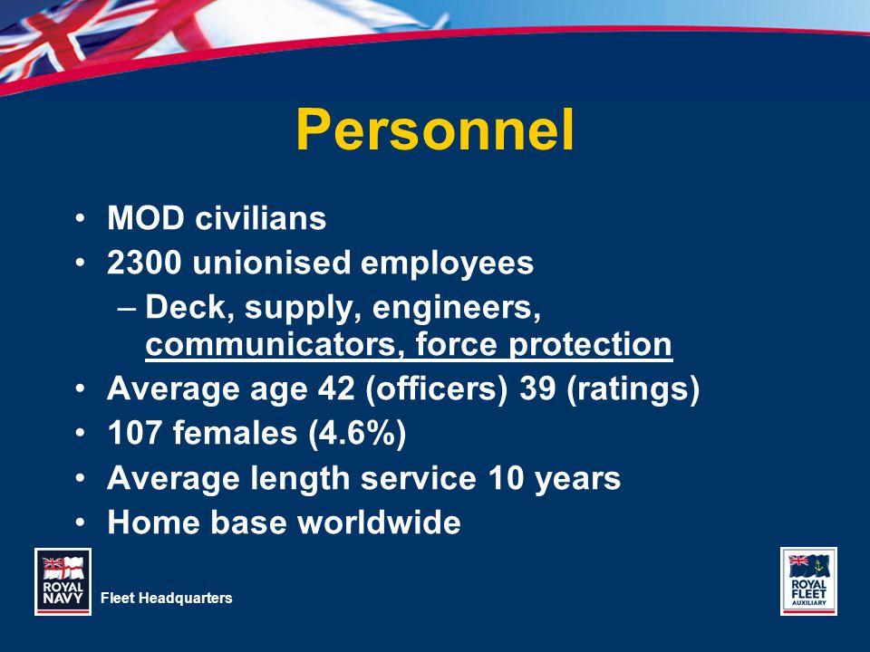 Personnel MOD civilians 2300 unionised employees