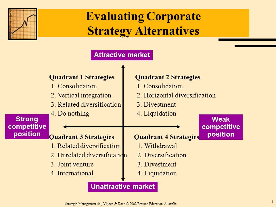 evaluation of business strategies Strategic evaluation and control business policy and strategic management.