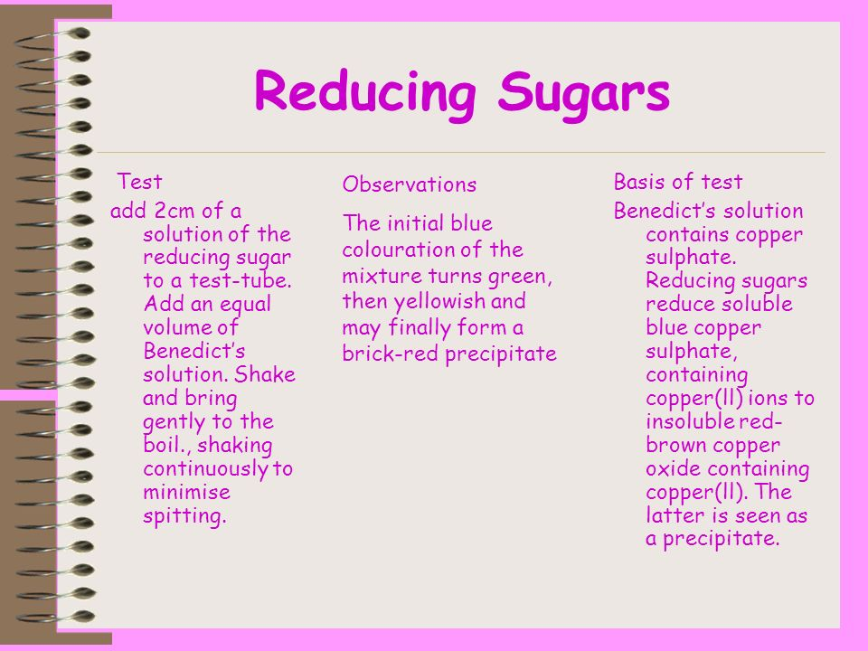Reducing Sugars Test.