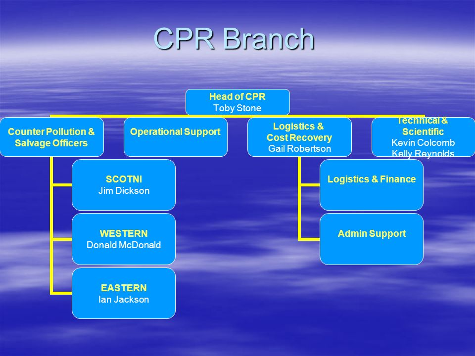 CPR Branch Very small team with rather a lot to do
