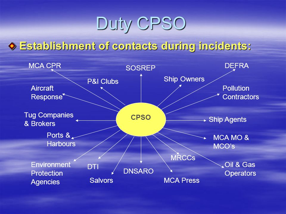 Duty CPSO Establishment of contacts during incidents: MCA CPR DEFRA
