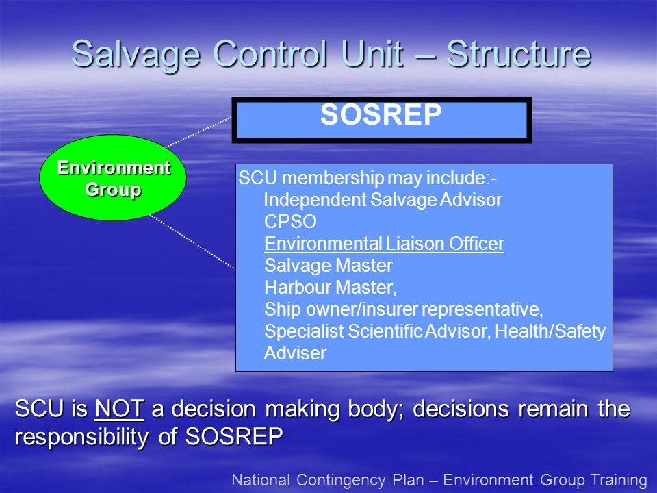Salvage Control Unit – Structure