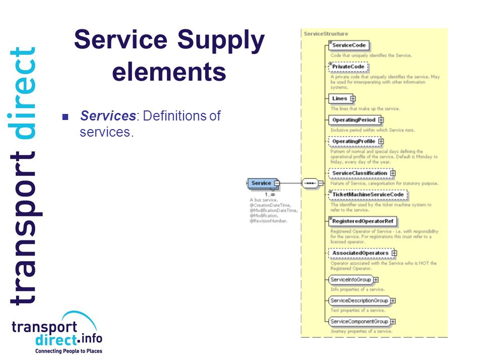 Service Supply elements