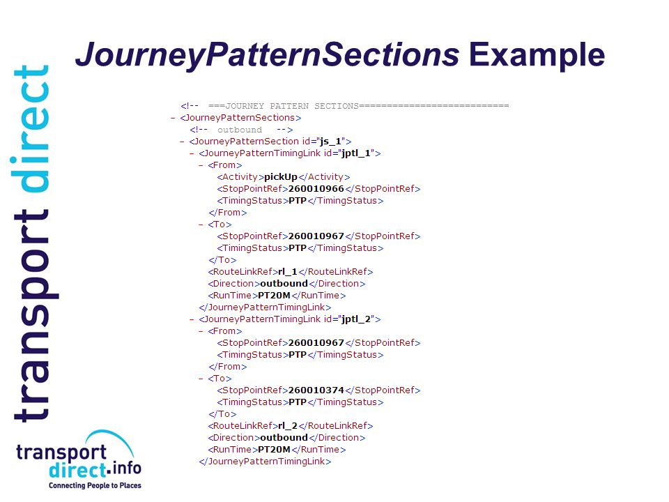 JourneyPatternSections Example