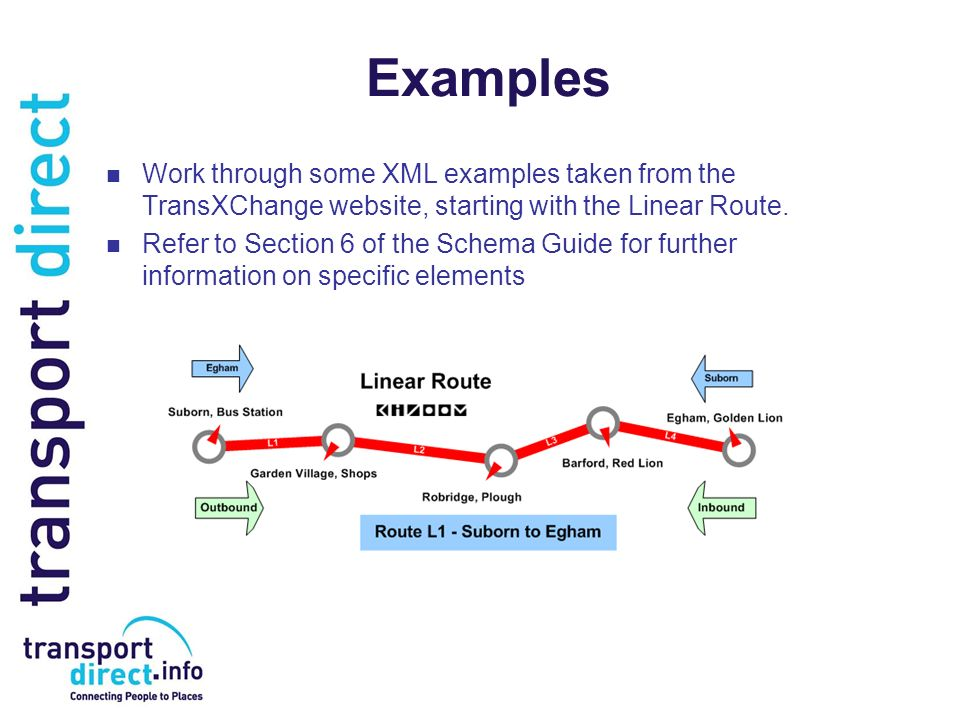 Examples Work through some XML examples taken from the TransXChange website, starting with the Linear Route.