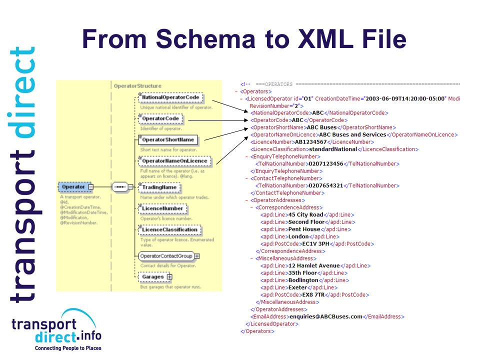 From Schema to XML File