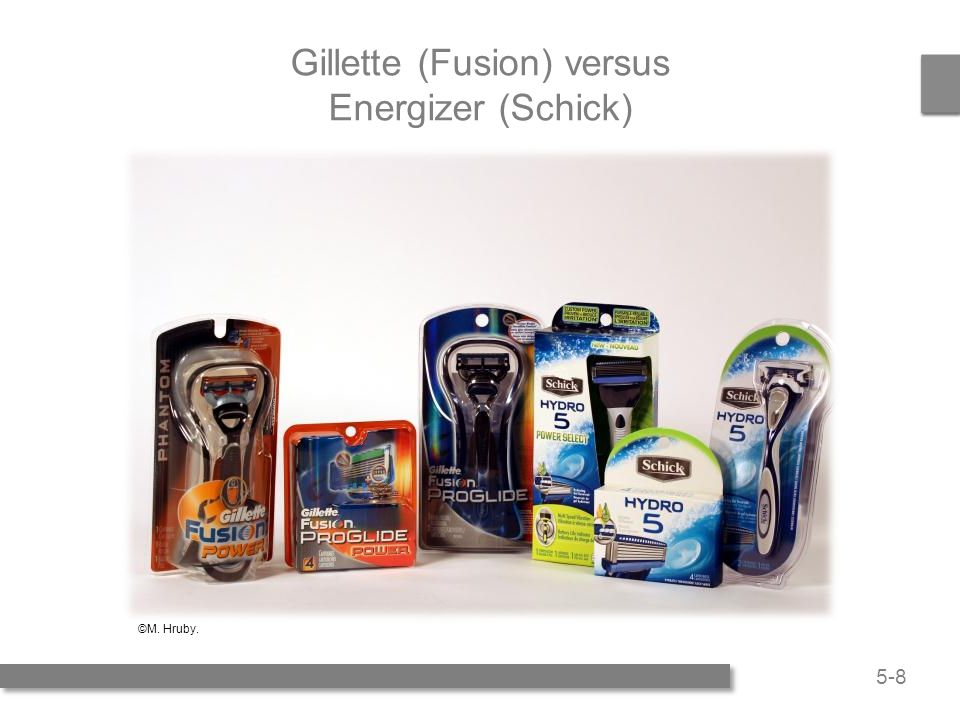 marketing and gillette Gillette advertising marketing case study essay - gillette is an american company founded by king camp gillette it was founded on 1901 and until 1962 it did not.
