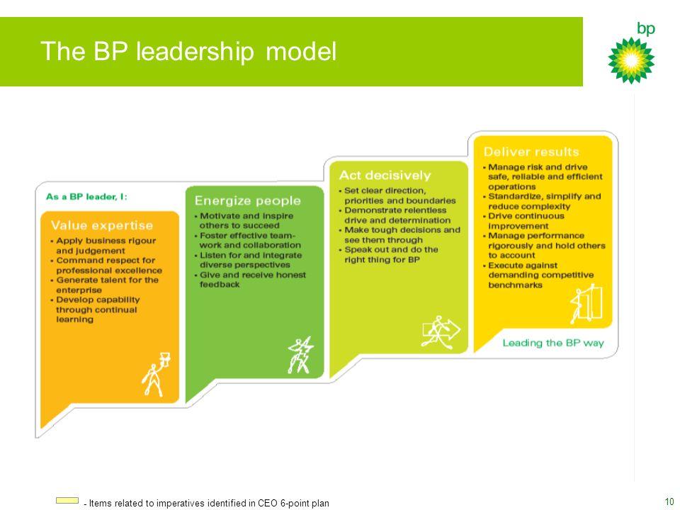 The BP leadership model