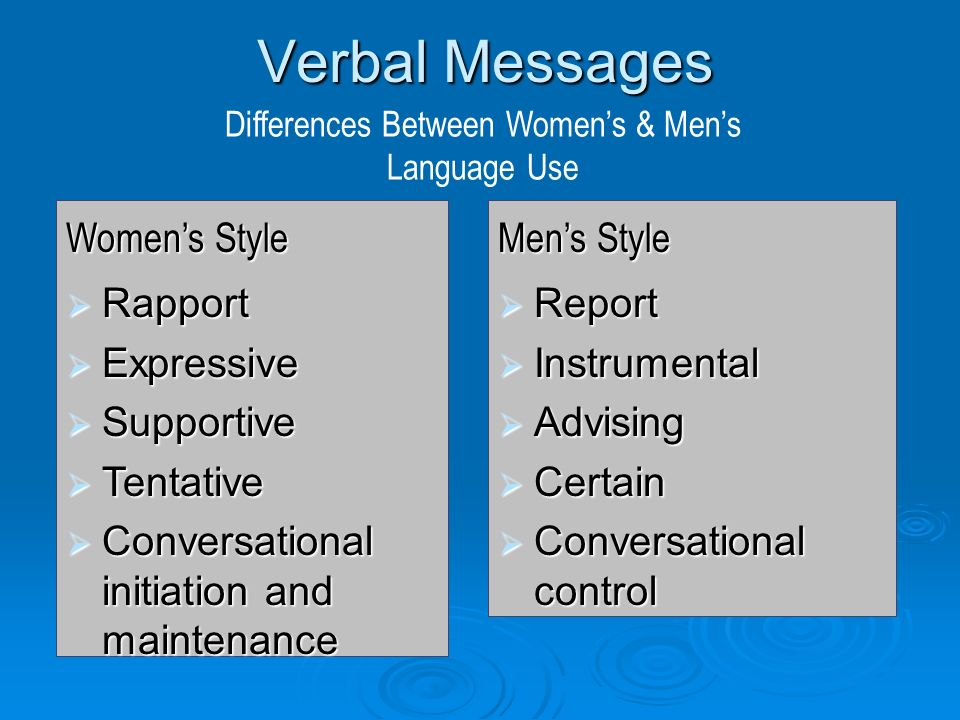 different communication style between the male It has become a pop culture trend to analyze the differences between male  on  trends that different genders tend to posses in terms of communication styles.