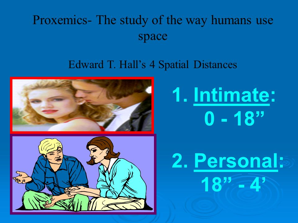 proxemics the study of personal space essay This article is written like a personal reflection or opinion essay that  proxemics is one of several subcategories of the study of  personal space describes.