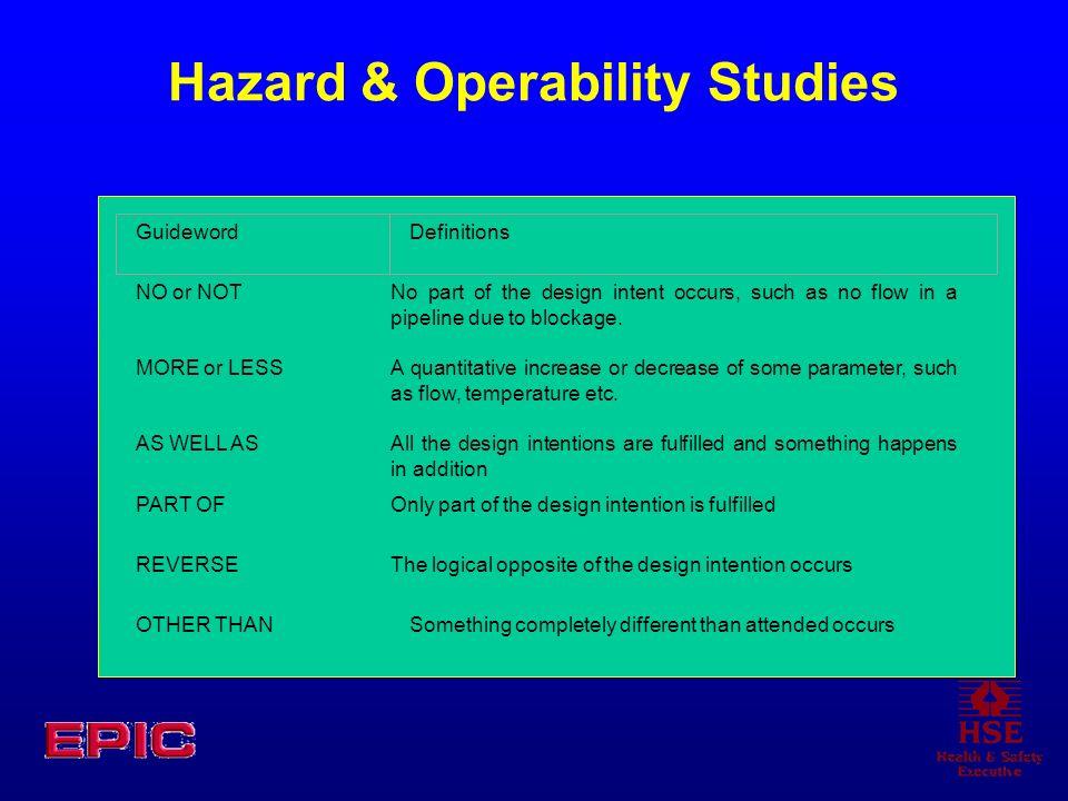 Hazard & Operability Studies
