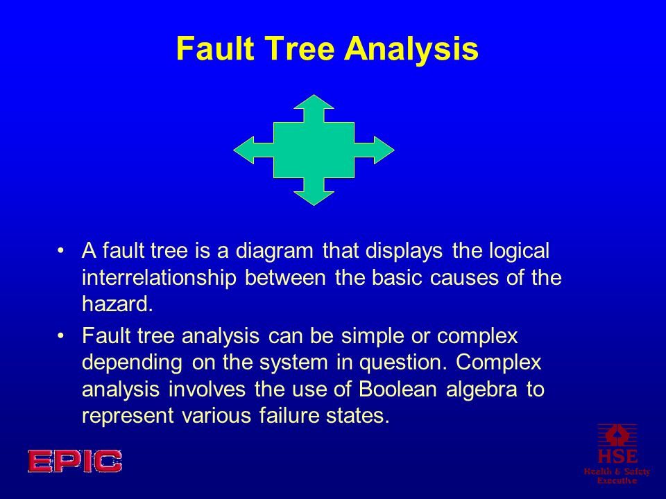 Fault Tree Analysis A fault tree is a diagram that displays the logical interrelationship between the basic causes of the hazard.