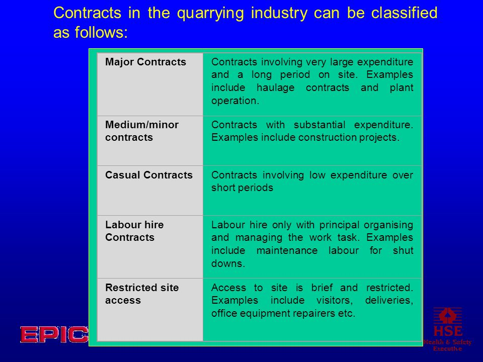 Contracts in the quarrying industry can be classified as follows: