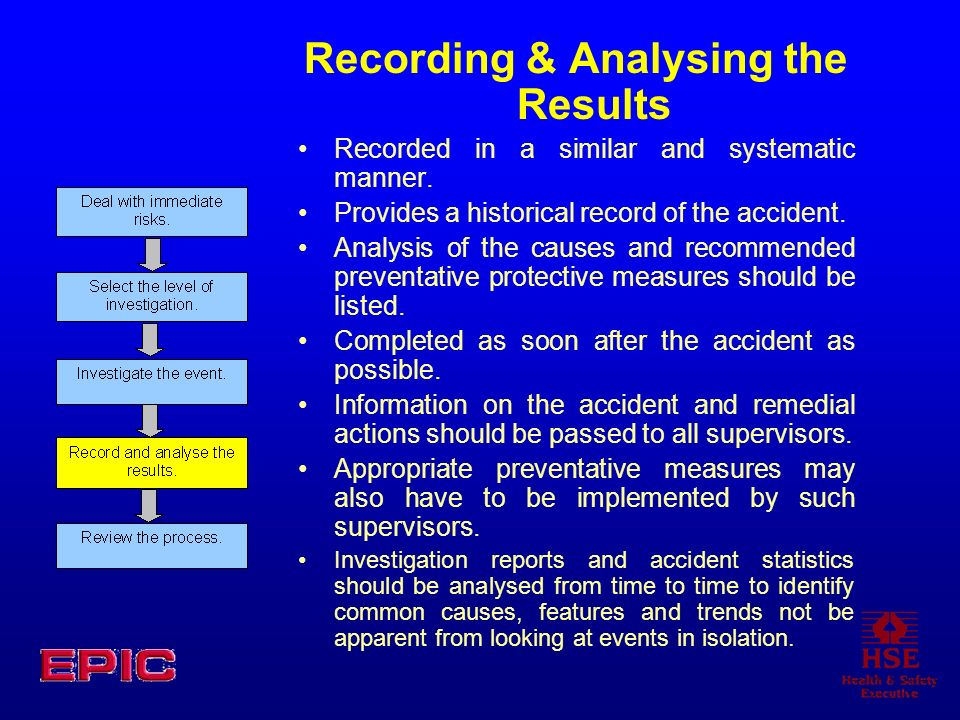 Recording & Analysing the Results
