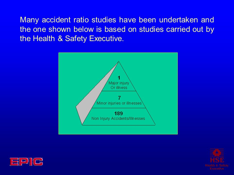 Many accident ratio studies have been undertaken and the one shown below is based on studies carried out by the Health & Safety Executive.