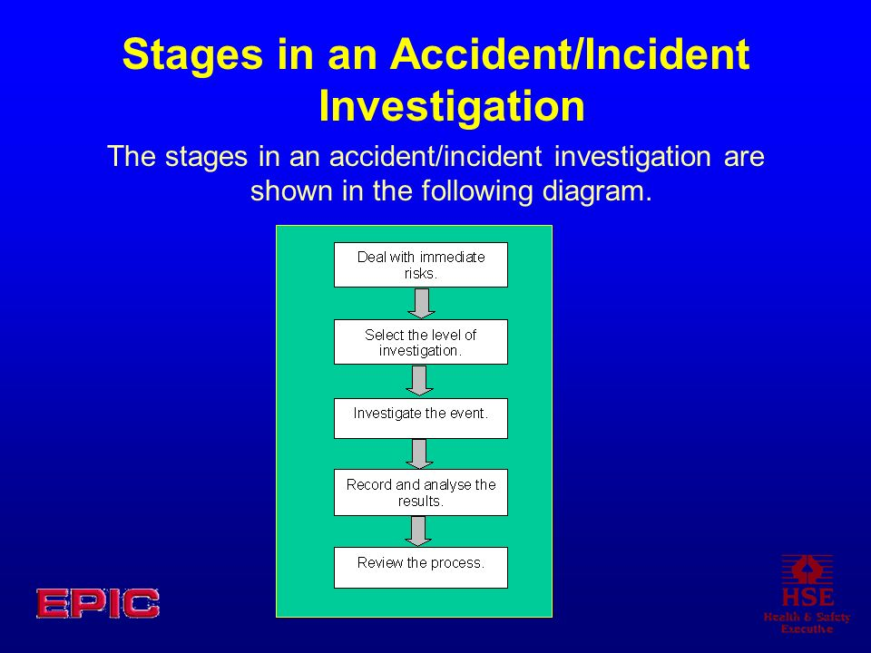 Stages in an Accident/Incident Investigation