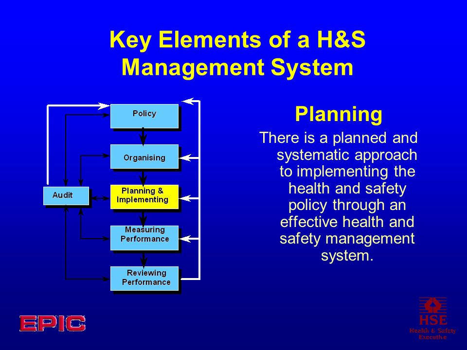 Health & Safety Management - Ppt Video Online Download