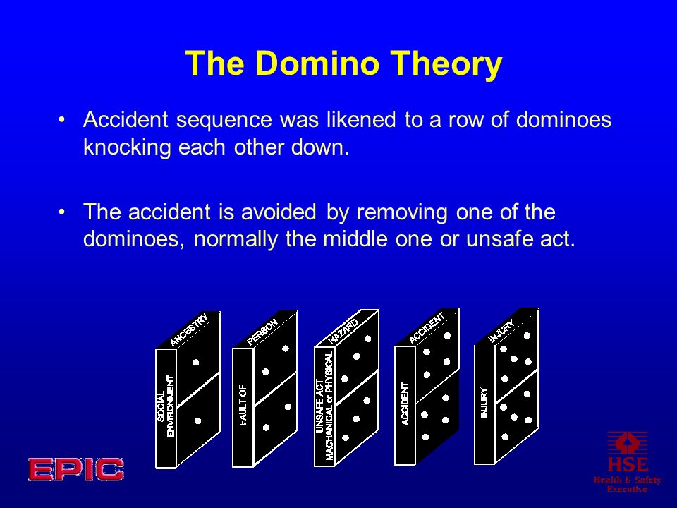 The Domino Theory Accident sequence was likened to a row of dominoes knocking each other down.