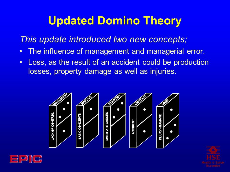 Updated Domino Theory This update introduced two new concepts;