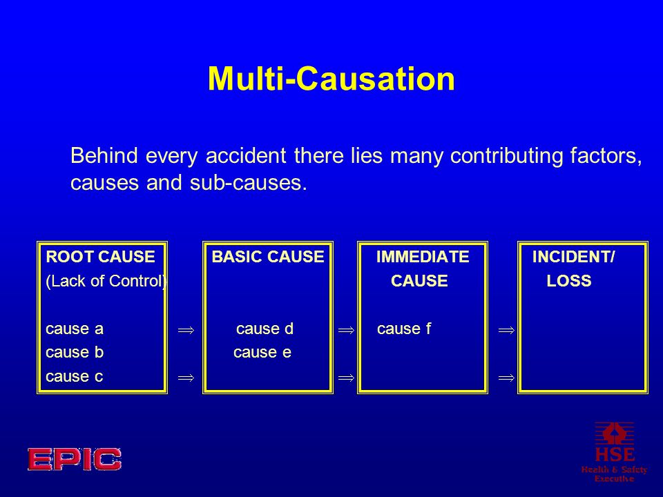 Multi-CausationBehind every accident there lies many contributing factors, causes and sub-causes.