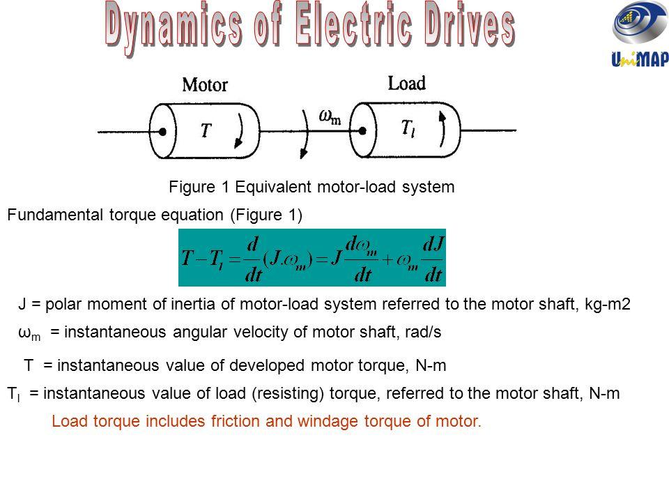 Calculate Torque Of Electric Motor