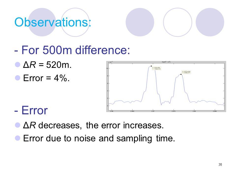 Matlab Simulations For Radar Systems Design Free Download