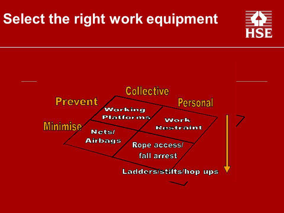 Select the right work equipment