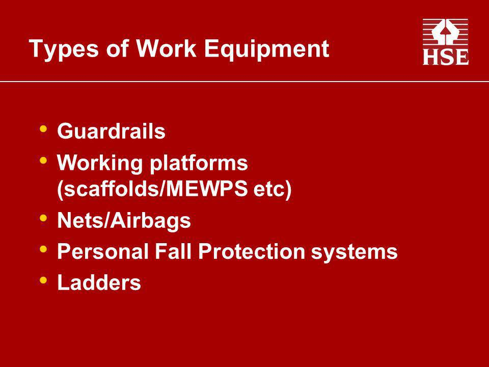 Types of Work Equipment