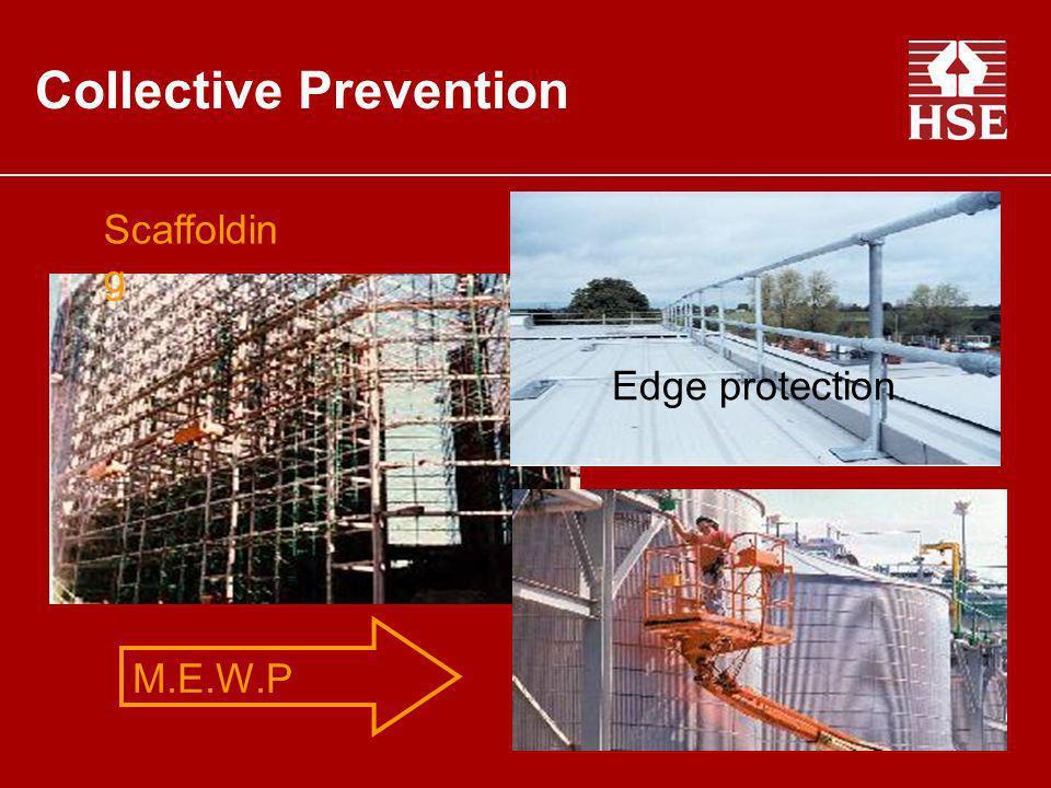 Collective Prevention