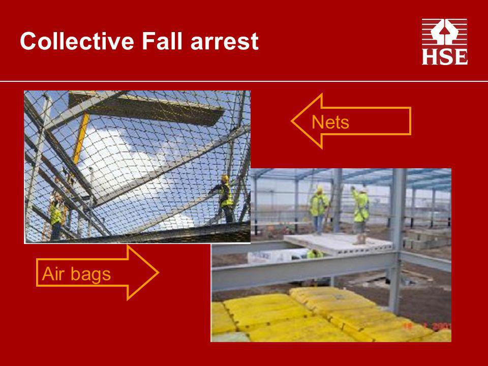 Collective Fall arrest