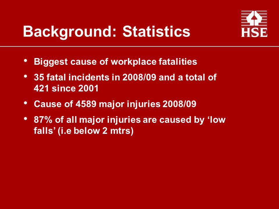 Background: Statistics