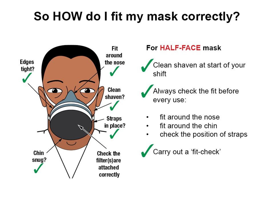 How do I fit my mask correctly