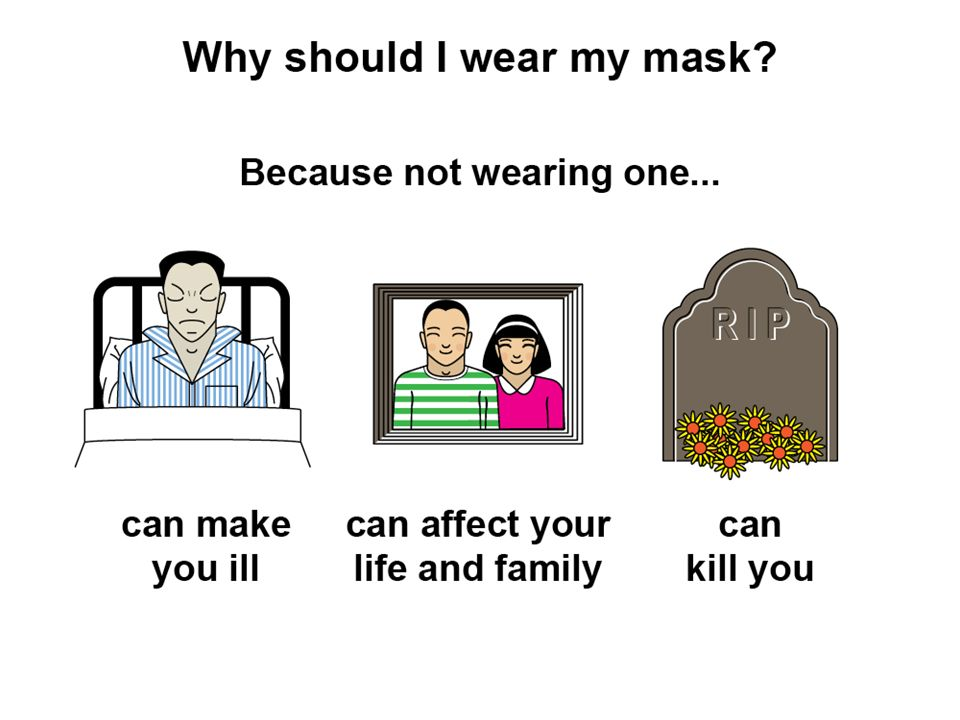 Why should I wear my mask
