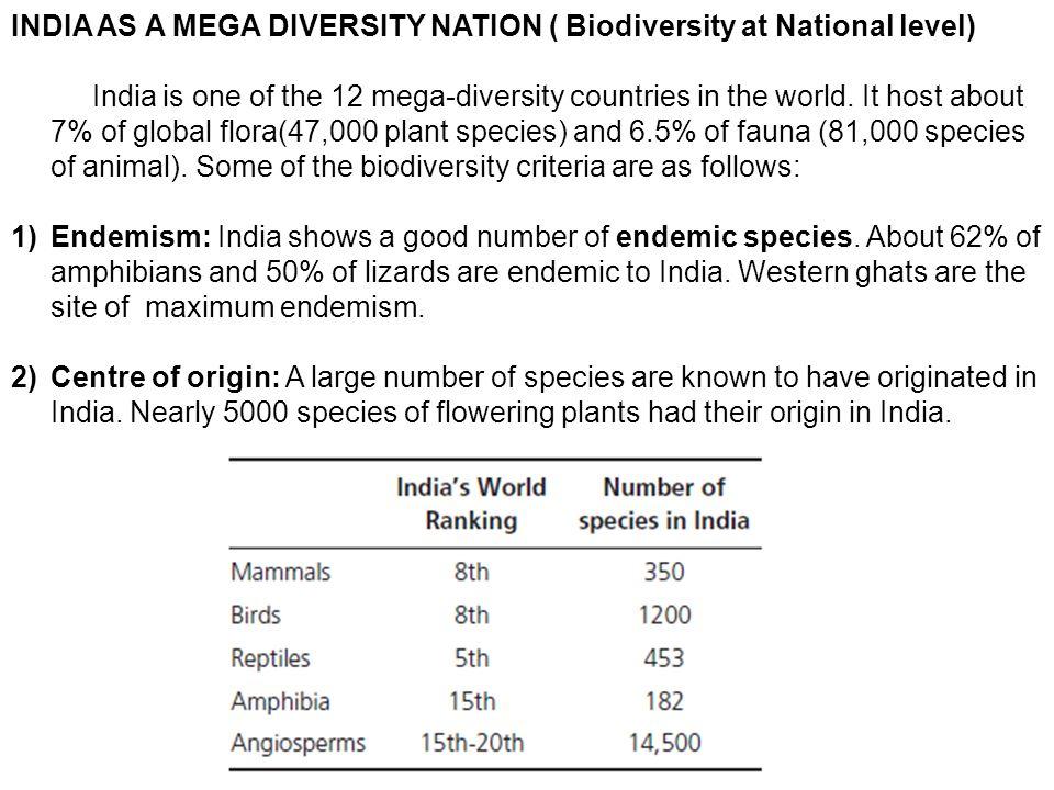 INDIA AS A MEGA DIVERSITY NATION ( Biodiversity at National level)