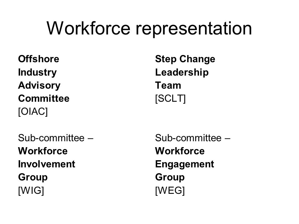 Workforce representation