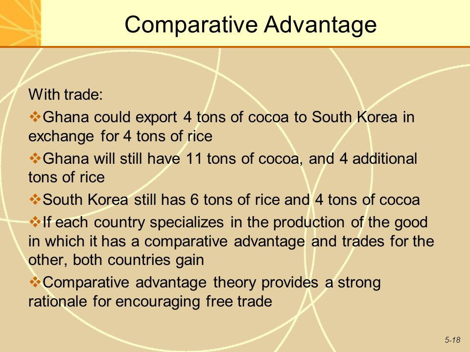 a paper on comparative advantage model The theory of comparative advantage - overview historical overview the theory of comparative advantage is perhaps the most important concept in.