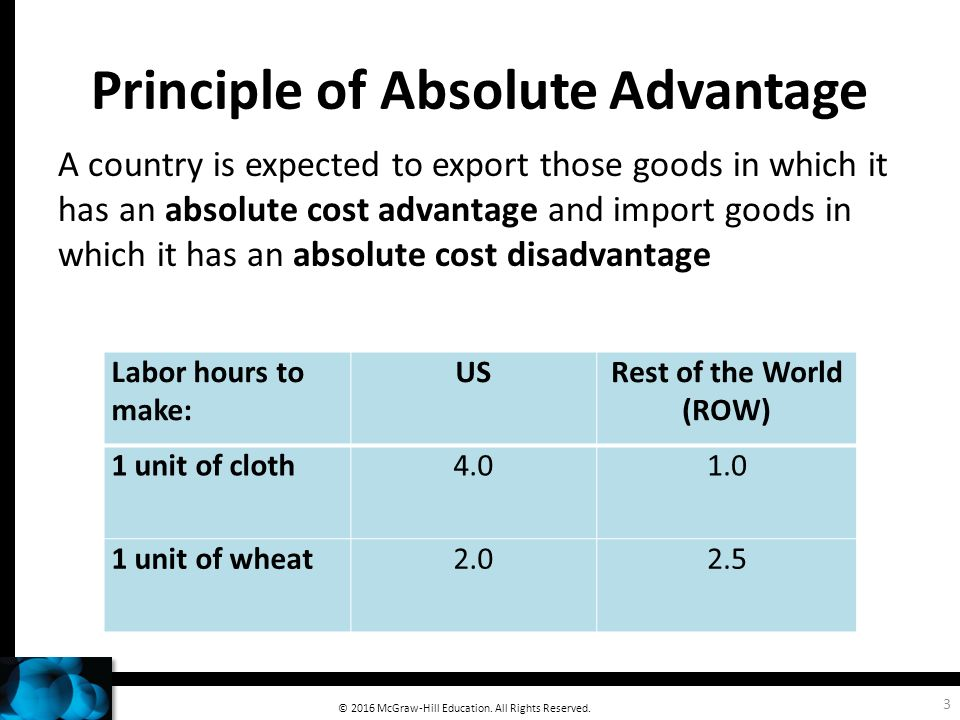 Why Everybody Trades: Comparative Advantage - ppt video online download