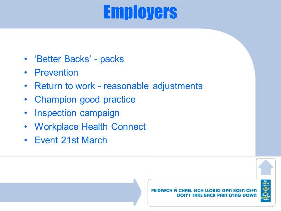 Employers 'Better Backs' - packs Prevention
