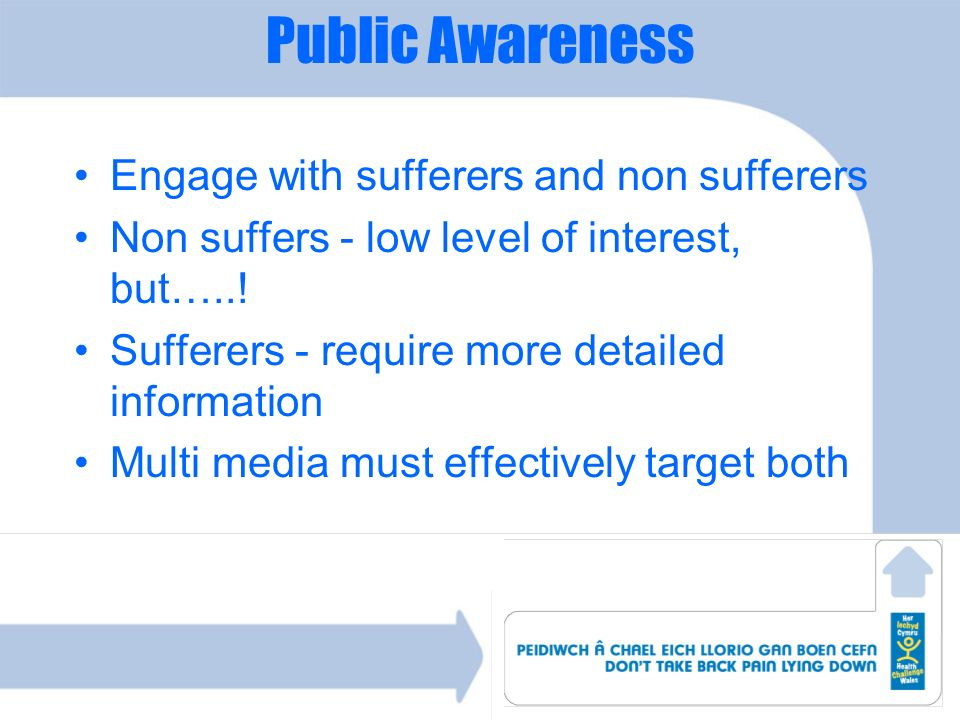 Public Awareness Engage with sufferers and non sufferers