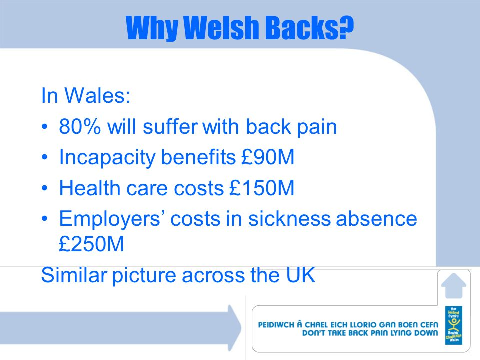 Why Welsh Backs In Wales: 80% will suffer with back pain