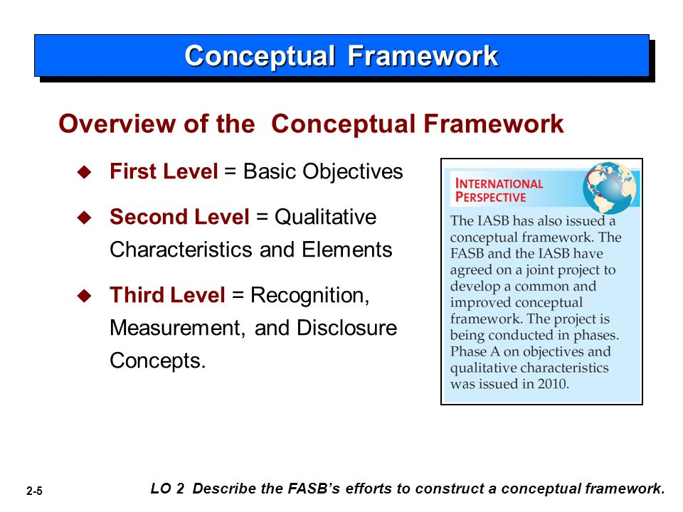Conceptual Framework for Financial Accounting - ppt download