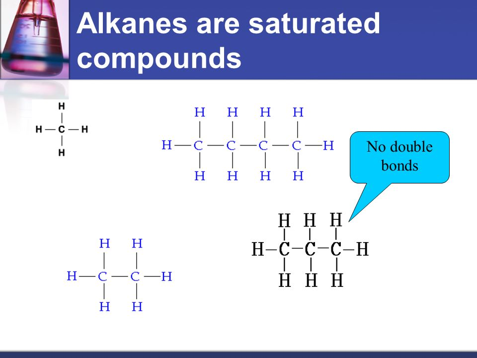 Alkanes are saturated compounds