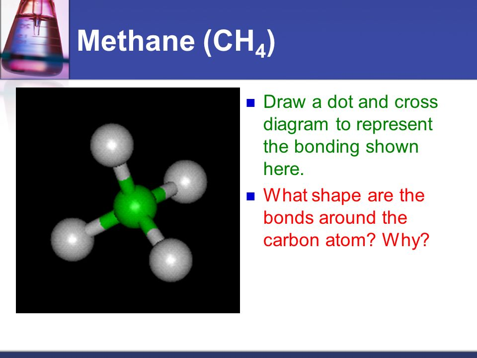 Methane (CH4) Draw a dot and cross diagram to represent the bonding shown here.