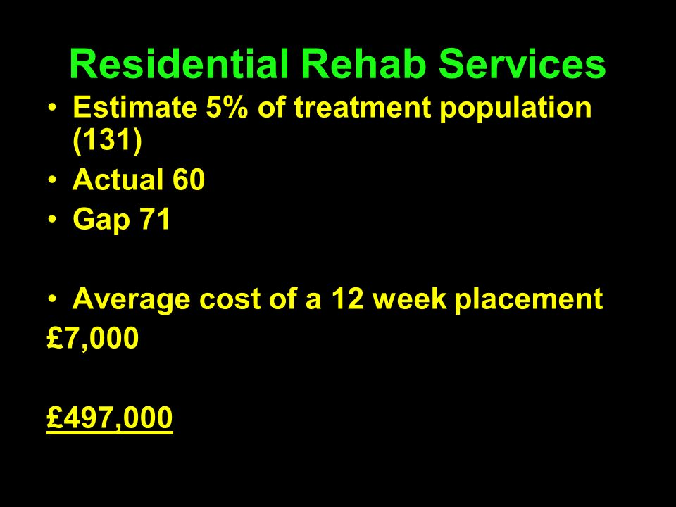 Residential Rehab Services