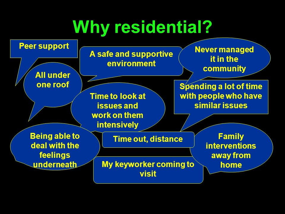 Why residential Peer support Never managed it in the community