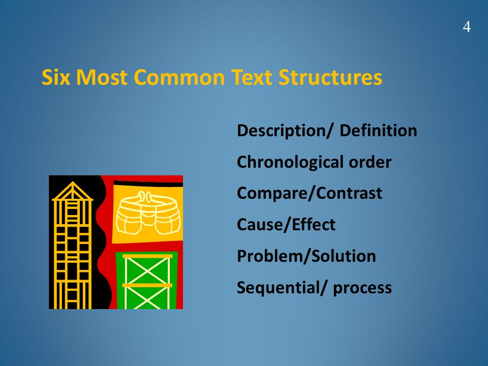 text structure definition