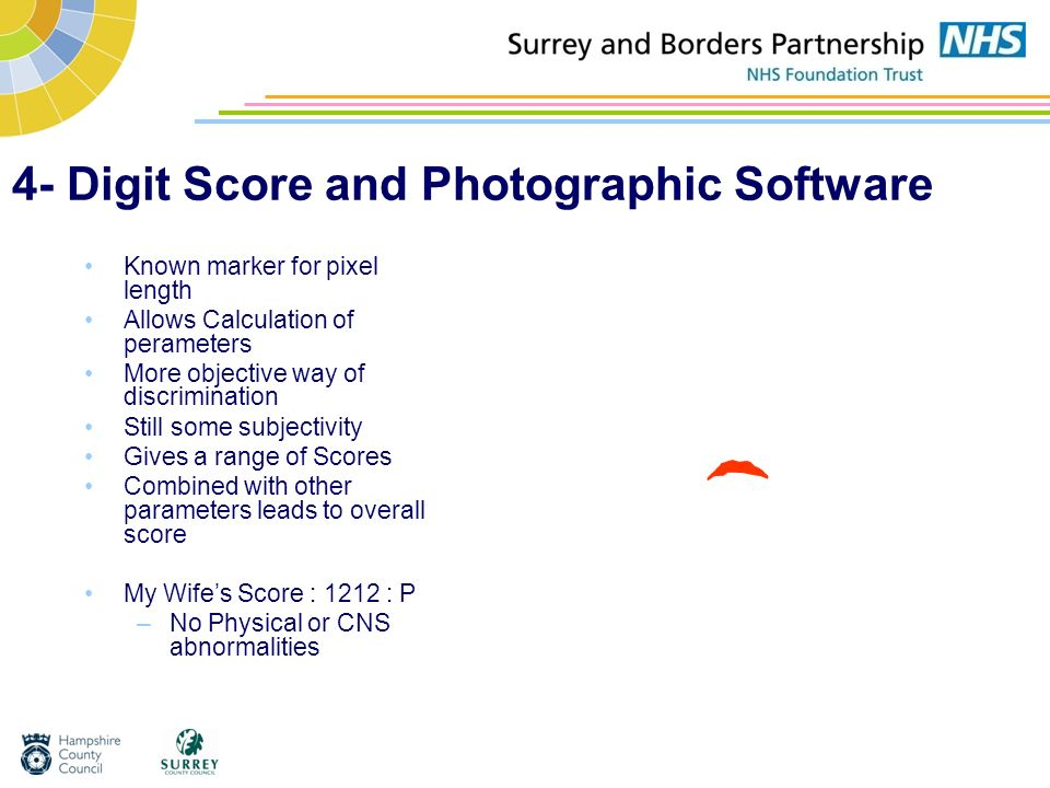 4- Digit Score and Photographic Software