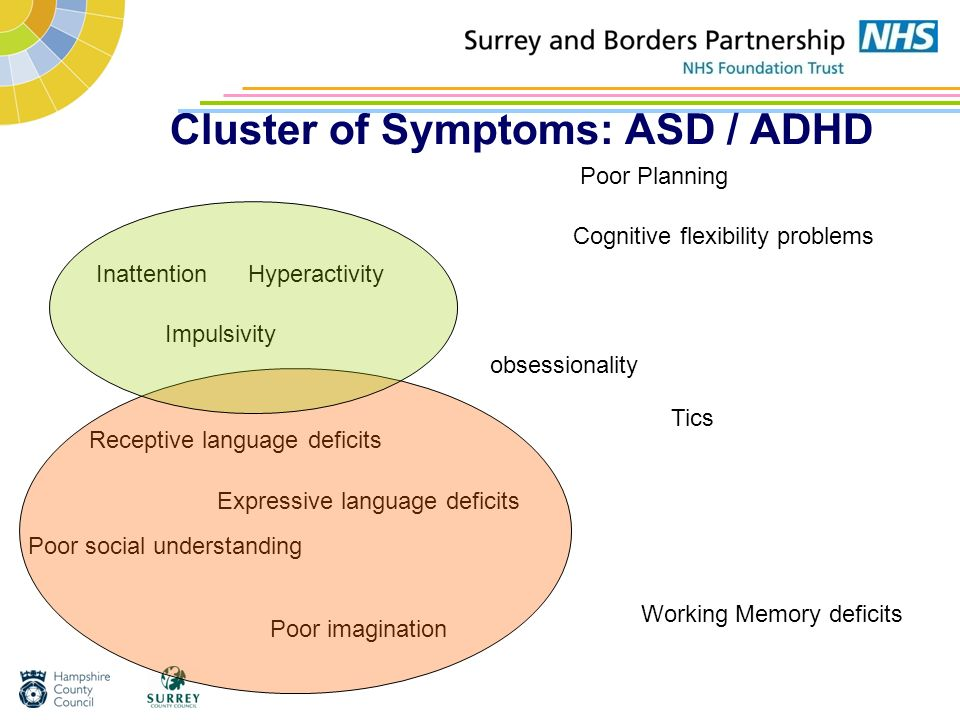 Cluster of Symptoms: ASD / ADHD