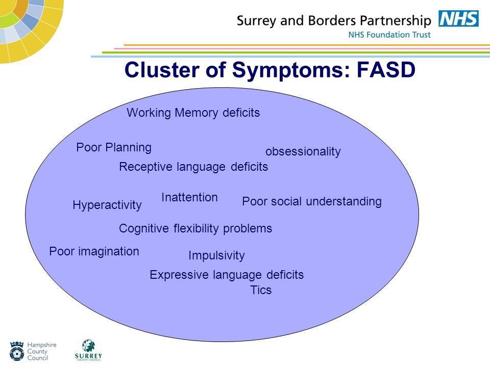 Cluster of Symptoms: FASD