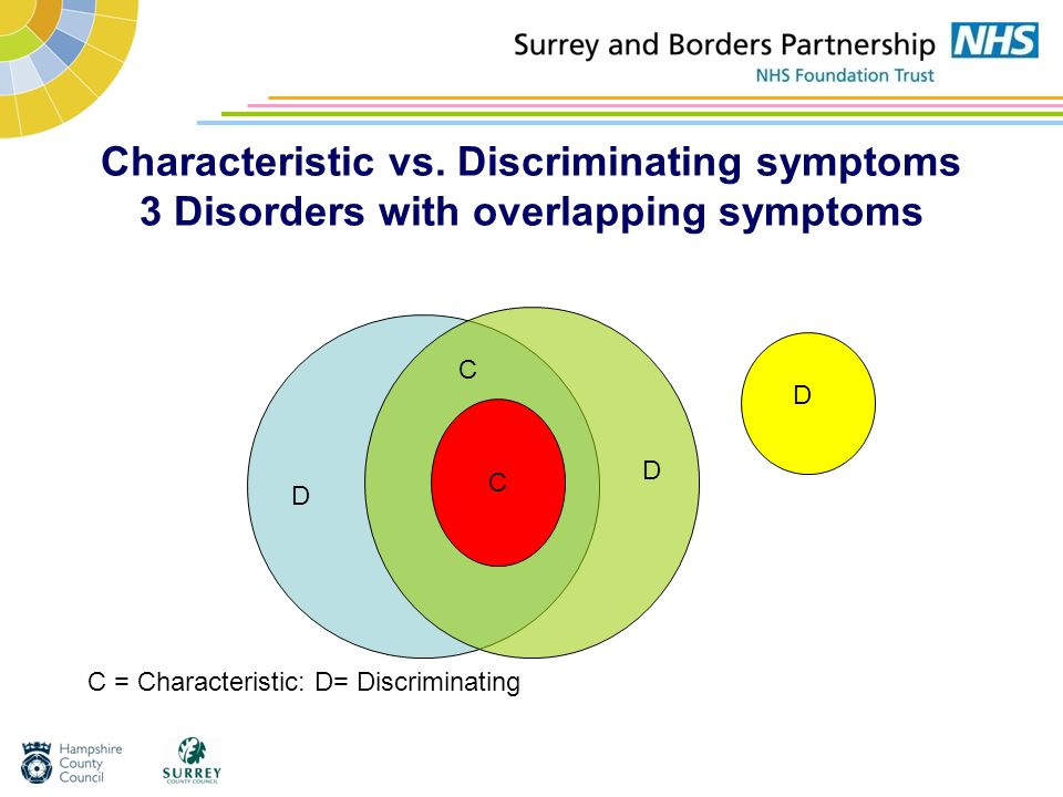 Characteristic vs. Discriminating symptoms 3 Disorders with overlapping symptoms